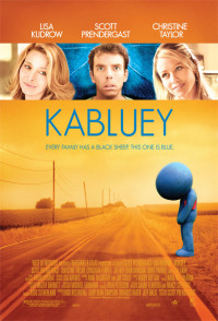 Kabluey